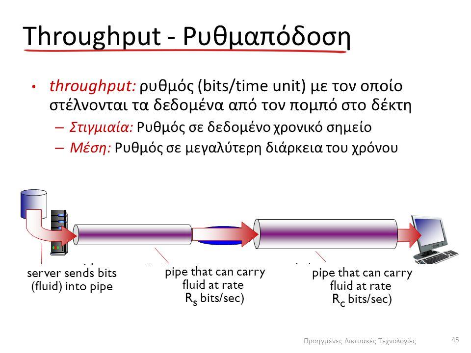 Throughput - Ρυθμαπόδοση