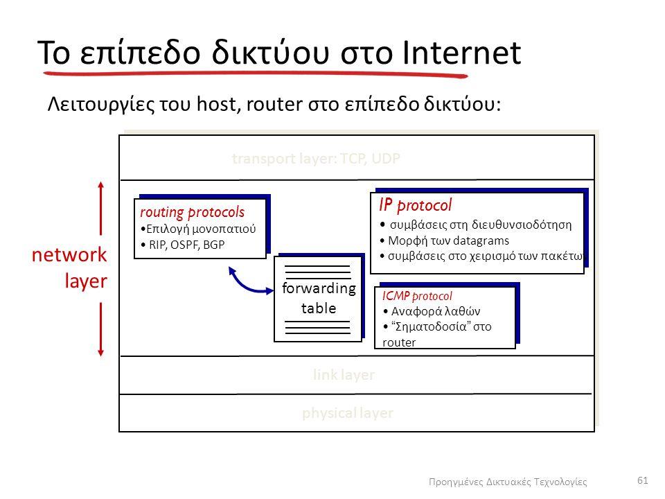 To επίπεδο δικτύου στο Internet