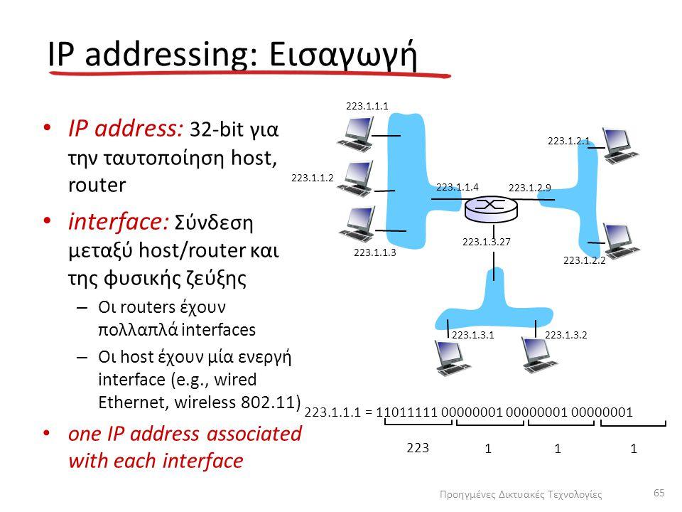 IP addressing: Εισαγωγή
