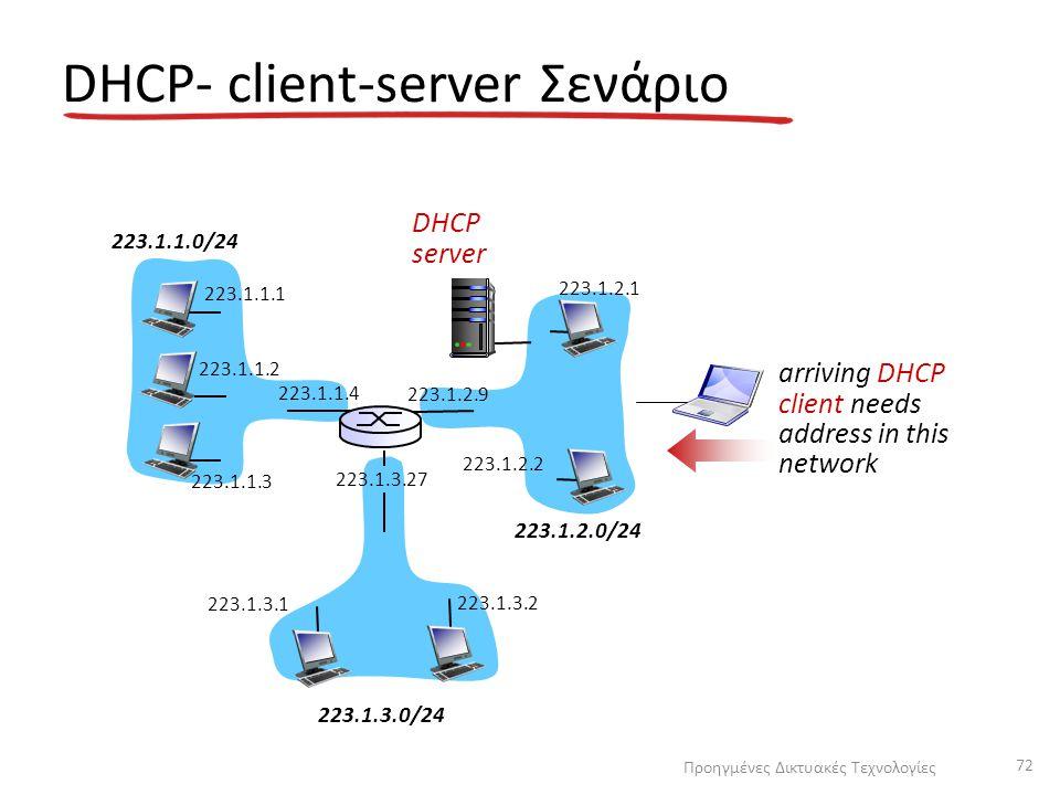 DHCP- client-server Σενάριο