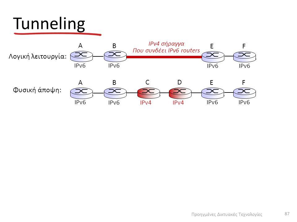 Tunneling Λογική λειτουργία: E F A B A B C D E F Φυσική άποψη: