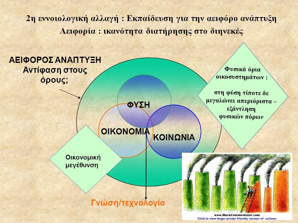 2η εννοιολογική αλλαγή : Εκπαίδευση για την αειφόρο ανάπτυξη