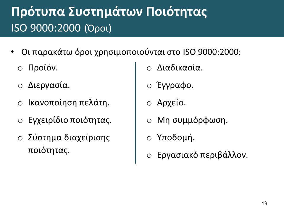 Πρότυπα Συστημάτων Ποιότητας ΙSΟ 9000:2000 (Απαιτήσεις)