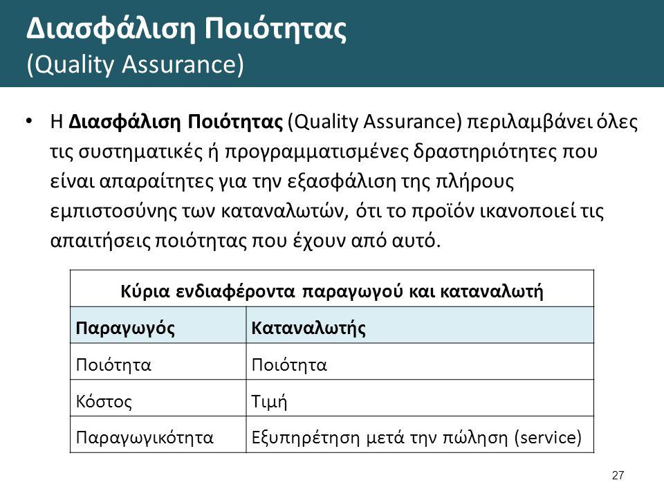 Έλεγχος Ποιότητας Διασφάλιση Ποιότητας - Ολική Ποιότητα