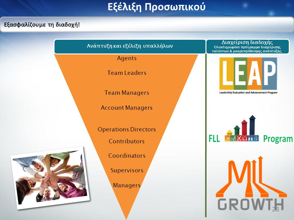 Ανάπτυξη και εξέλιξη υπαλλήλων