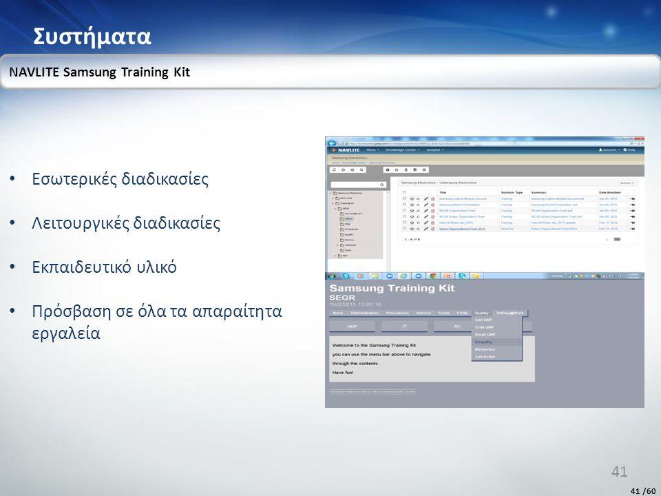 Συστήματα Εσωτερικές διαδικασίες Λειτουργικές διαδικασίες