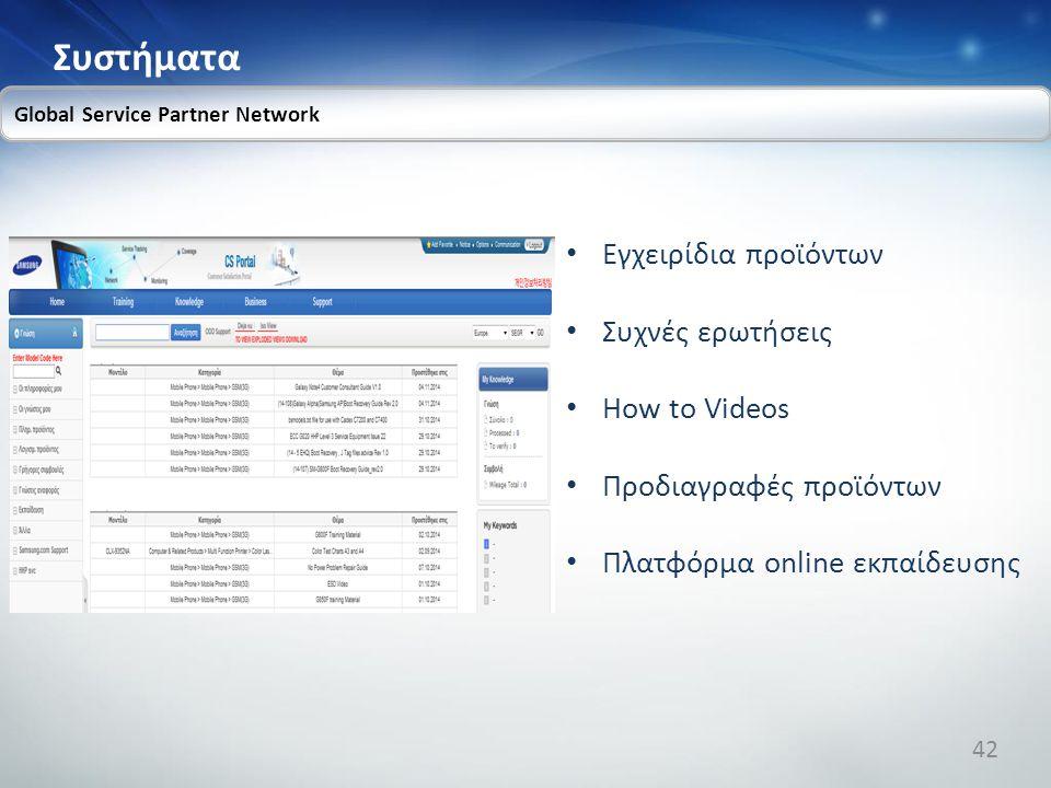 Συστήματα Εγχειρίδια προϊόντων Συχνές ερωτήσεις How to Videos