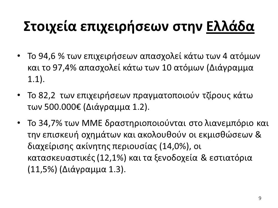 Στοιχεία επιχειρήσεων στην Ελλάδα