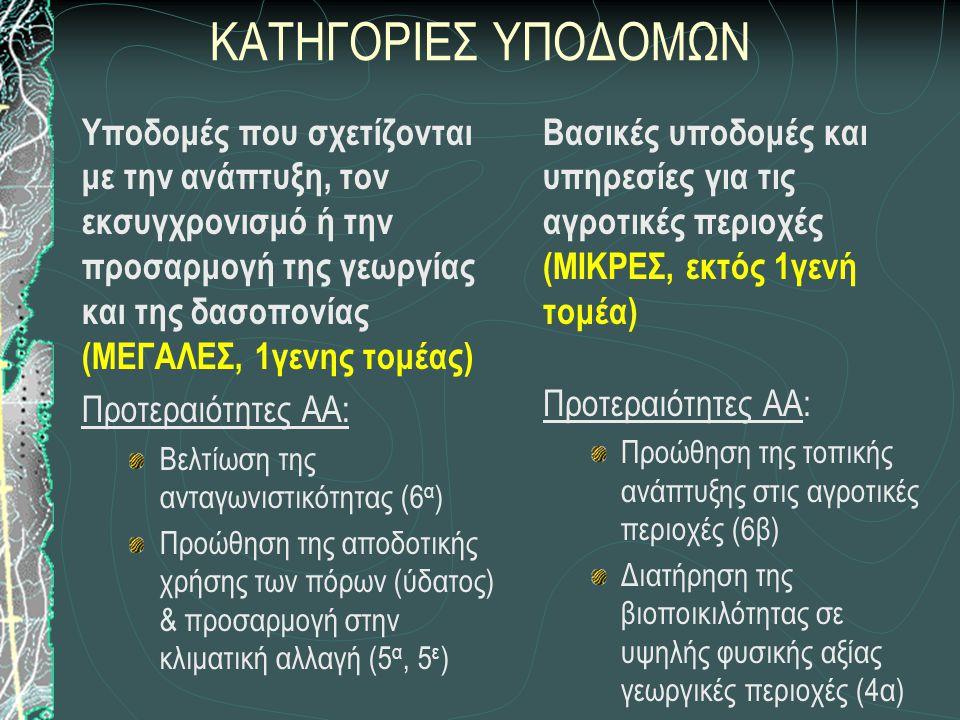 ΚΑΤΗΓΟΡΙΕΣ ΥΠΟΔΟΜΩΝ