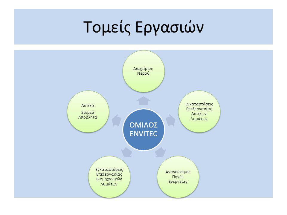 Tομείς Εργασιών ΟΜΙΛΟΣ ENVITEC Διαχείριση Νερού