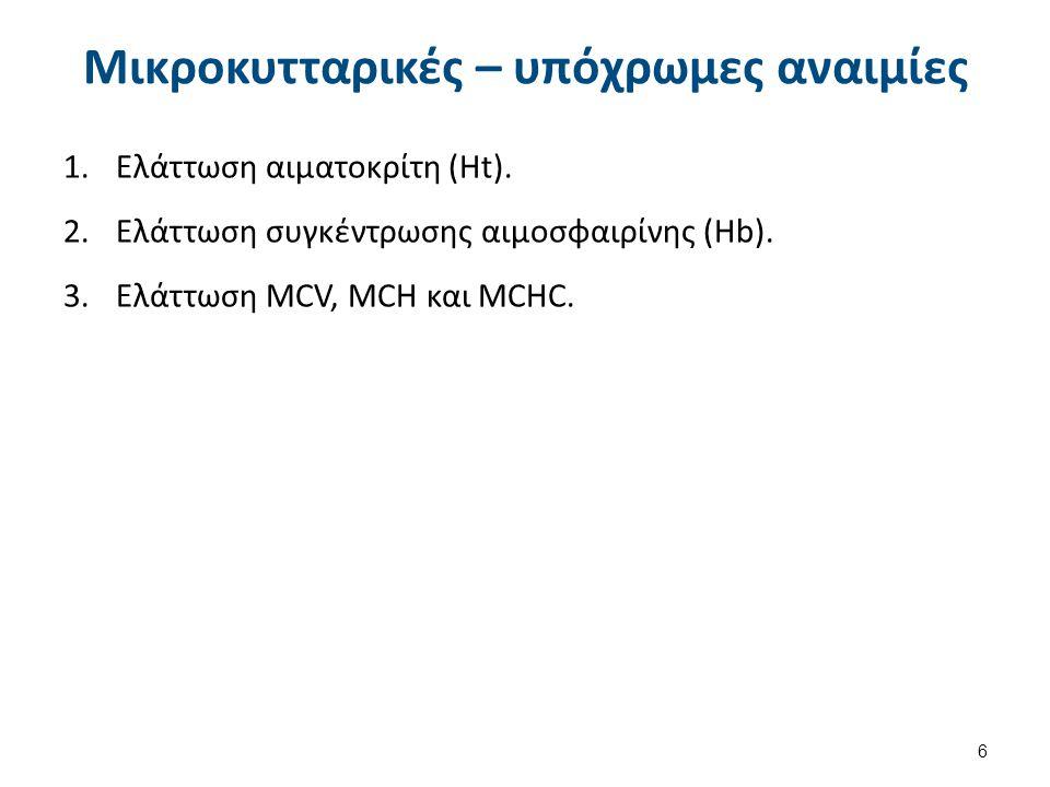 Υποχρωμία MCH<27pg