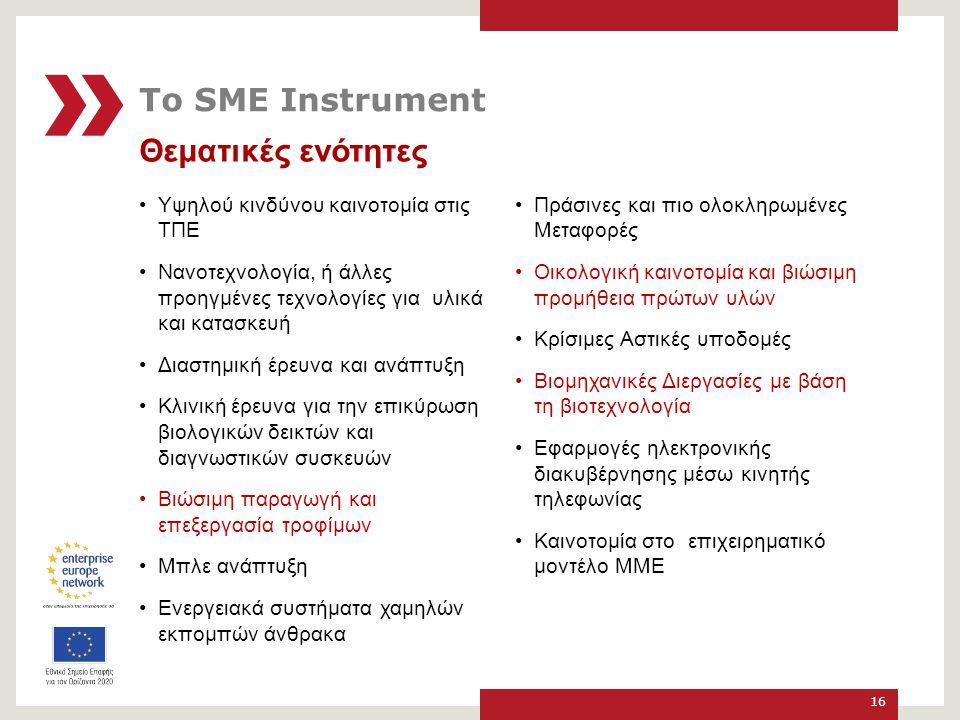 Το SME Instrument Θεματικές ενότητες