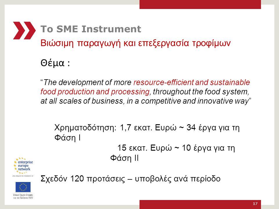 Θέμα : Το SME Instrument Βιώσιμη παραγωγή και επεξεργασία τροφίμων