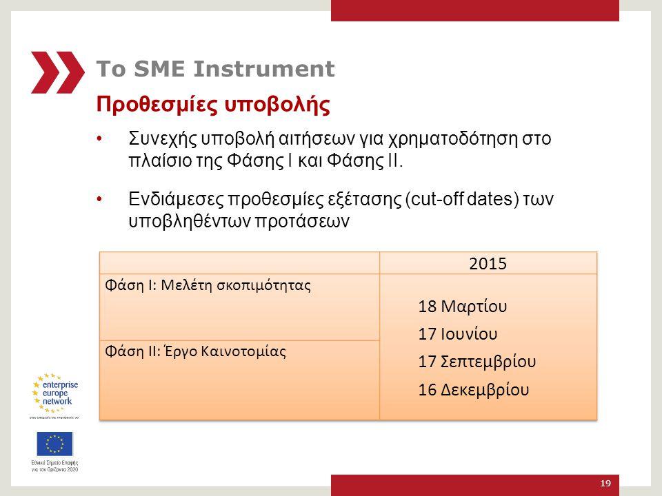 Το SME Instrument Προθεσμίες υποβολής