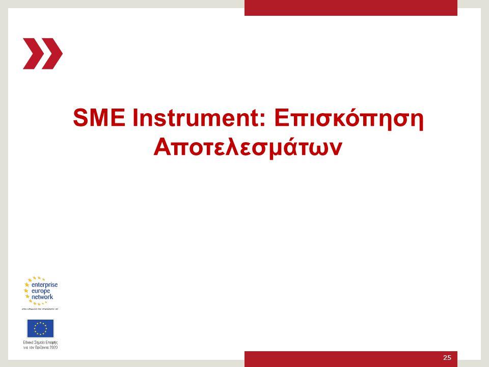 SME Instrument: Επισκόπηση