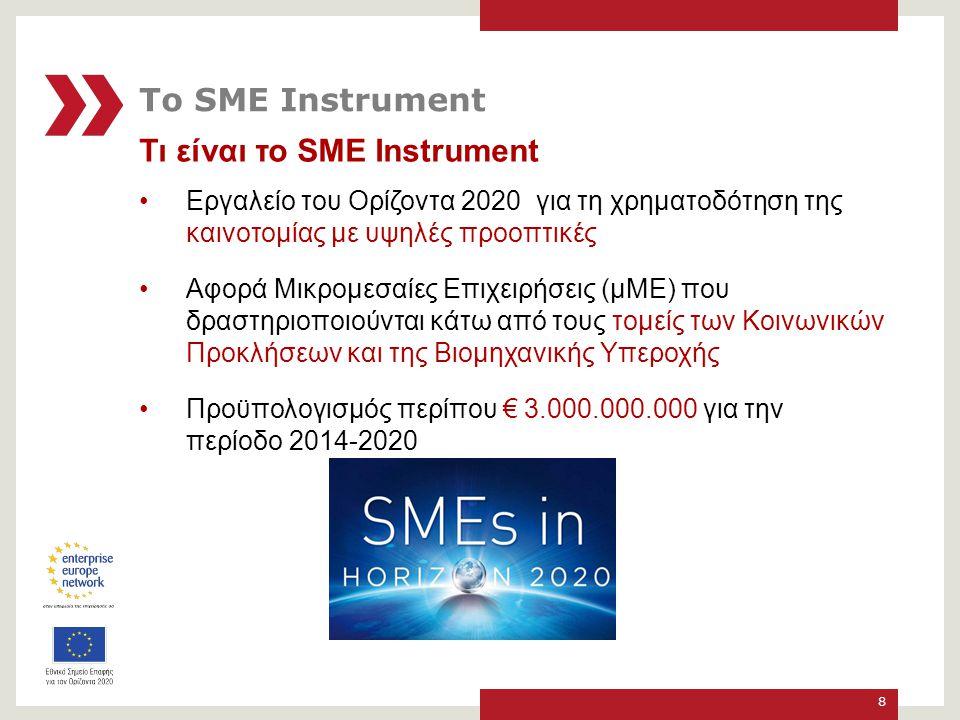 Τι είναι το SME Instrument