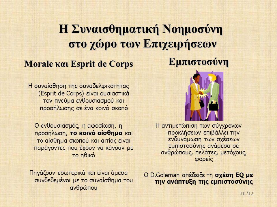 Morale και Esprit de Corps