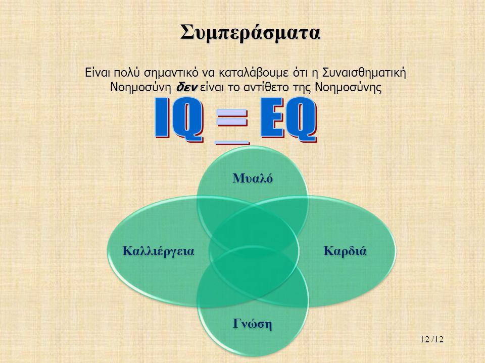 IQ = EQ Συμπεράσματα Μυαλό Καρδιά Γνώση Καλλιέργεια