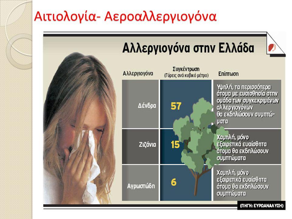 Αιτιολογία- Αεροαλλεργιογόνα