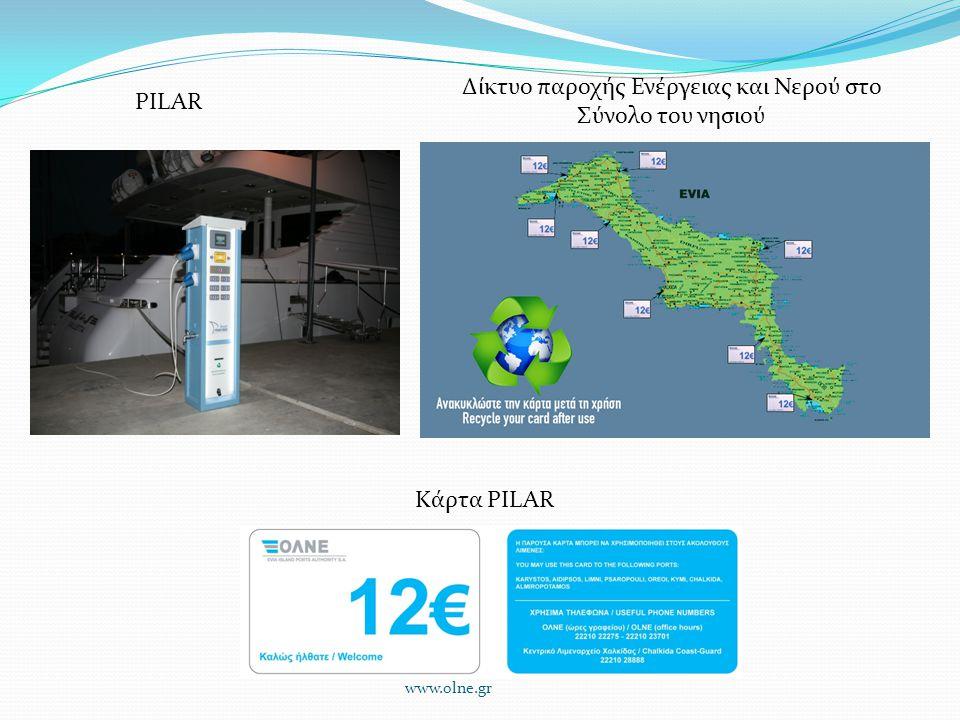 Δίκτυο παροχής Ενέργειας και Νερού στο Σύνολο του νησιού