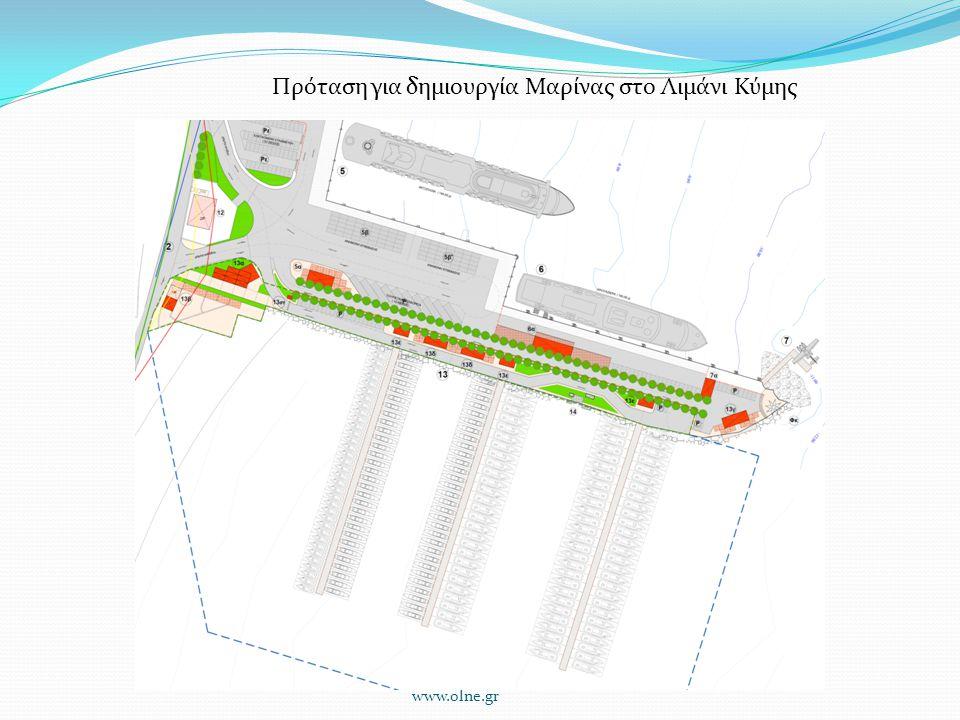Πρόταση για δημιουργία Μαρίνας στο Λιμάνι Κύμης