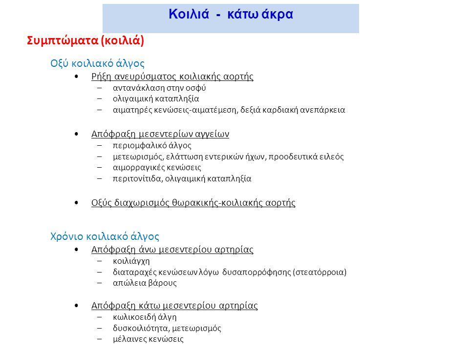 Κοιλιά - κάτω άκρα Συμπτώματα (κοιλιά) Οξύ κοιλιακό άλγος