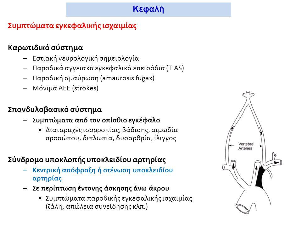 Συμπτώματα εγκεφαλικής ισχαιμίας Καρωτιδικό σύστημα