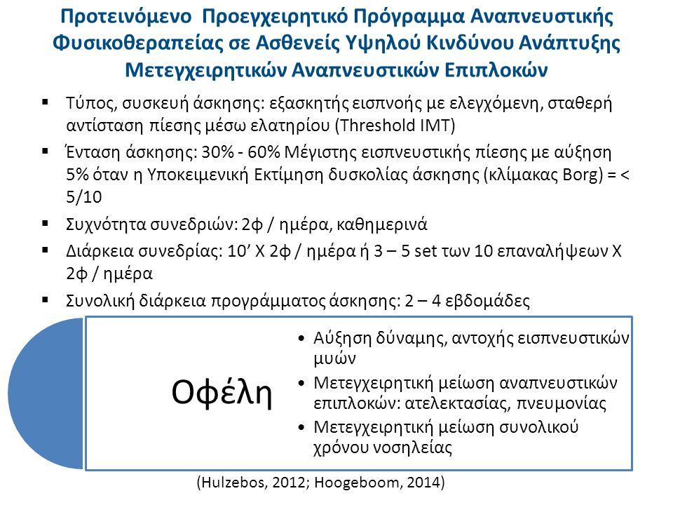Προτεινόμενο Προεγχειρητικό Πρόγραμμα Αερόβιας Άσκησης σε Ασθενείς Χαμηλού Καρδιοαγγειακού Κινδύνου (1 από 2)