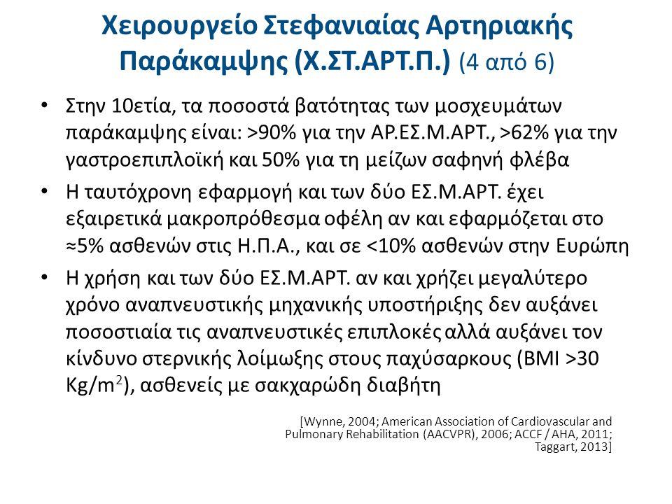 Χειρουργείο Στεφανιαίας Αρτηριακής Παράκαμψης (Χ.ΣΤ.ΑΡΤ.Π.) (5 από 6)