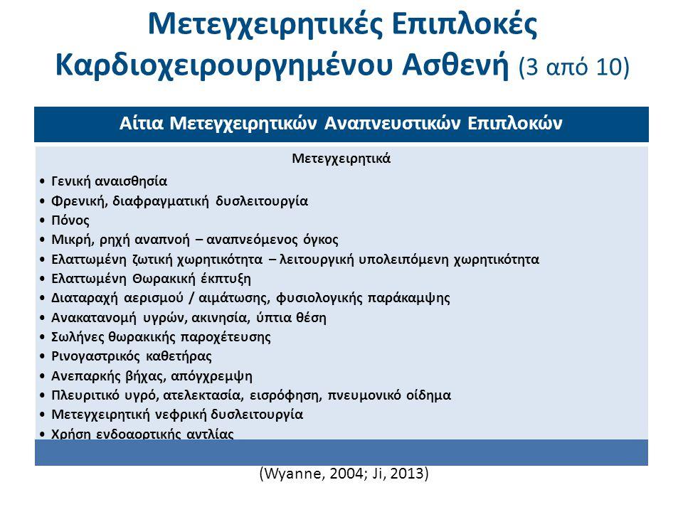 Μετεγχειρητικές Επιπλοκές Καρδιοχειρουργημένου Ασθενή (4 από 10)
