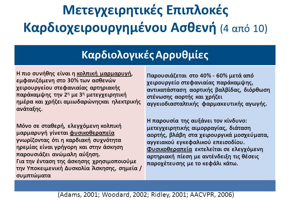 Μετεγχειρητικές Επιπλοκές Καρδιοχειρουργημένου Ασθενή (5 από 10)