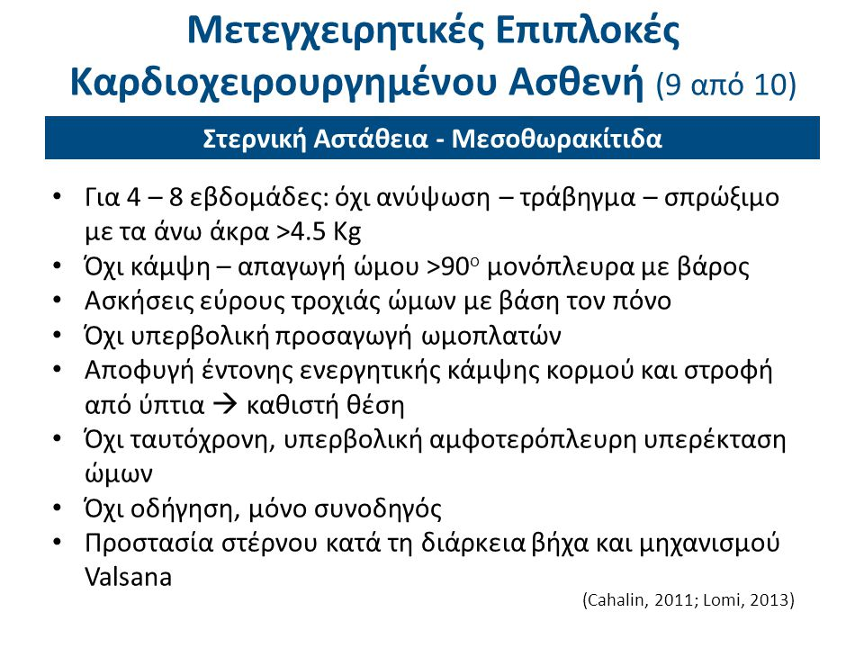 Μετεγχειρητικές Επιπλοκές Καρδιοχειρουργημένου Ασθενή (10 από 10)