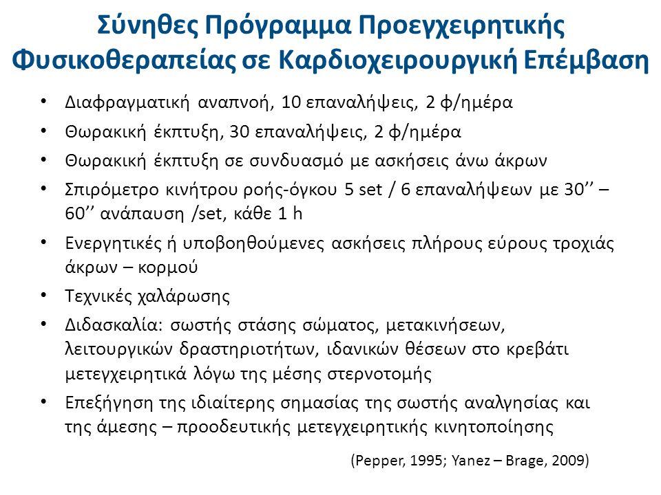(Hulzebos, 2012; Hoogeboom, 2014)