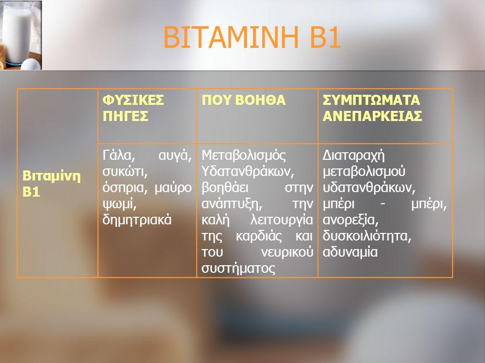 ΒΙΤΑΜΙΝΗ Β1 Βιταμίνη Β1 ΦΥΣΙΚΕΣ ΠΗΓΕΣ ΠΟΥ ΒΟΗΘΑ ΣΥΜΠΤΩΜΑΤΑ ΑΝΕΠΑΡΚΕΙΑΣ