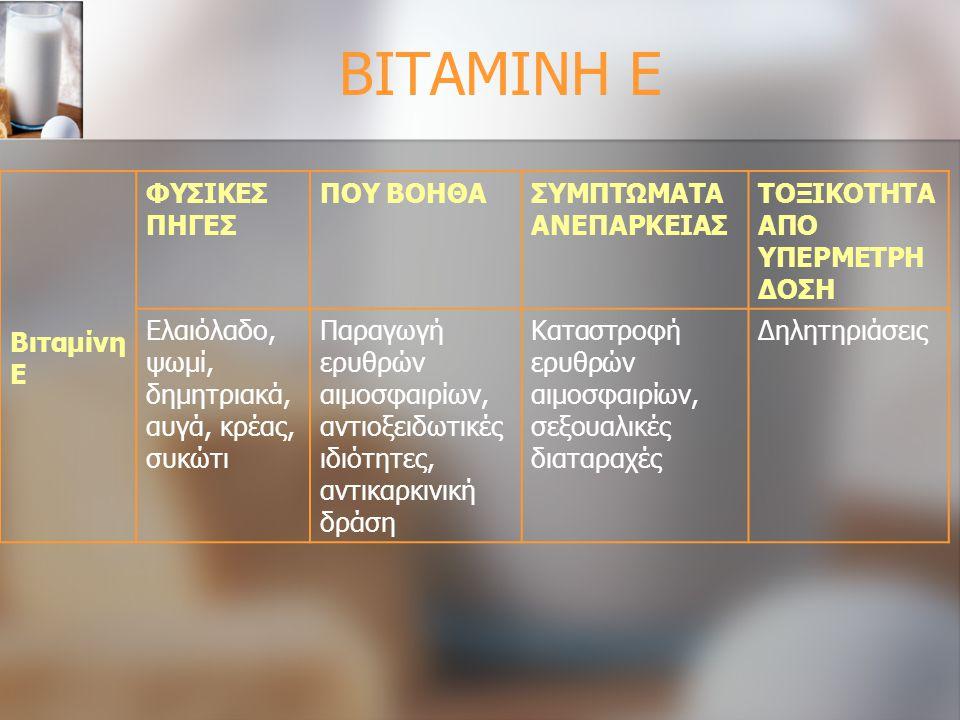 BITAMINH E Βιταμίνη Ε ΦΥΣΙΚΕΣ ΠΗΓΕΣ ΠΟΥ ΒΟΗΘΑ ΣΥΜΠΤΩΜΑΤΑ ΑΝΕΠΑΡΚΕΙΑΣ