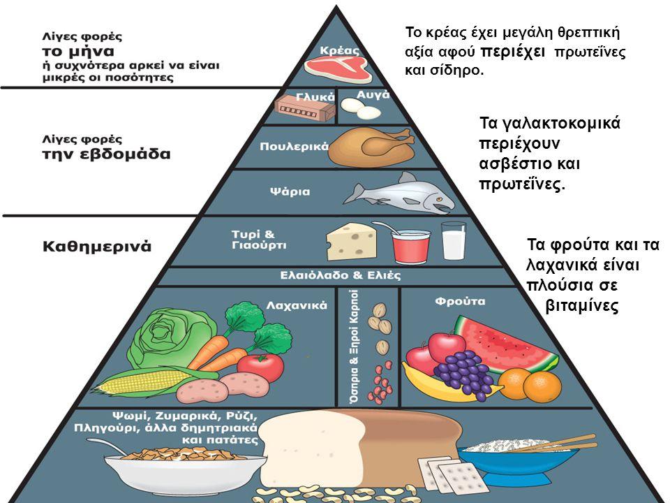 Τα γαλακτοκομικά περιέχουν ασβέστιο και πρωτεΐνες.