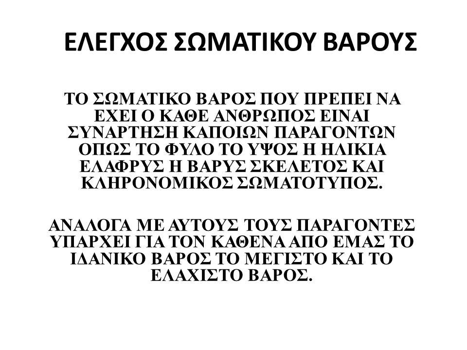 ΕΛΕΓΧΟΣ ΣΩΜΑΤΙΚΟΥ ΒΑΡΟΥΣ