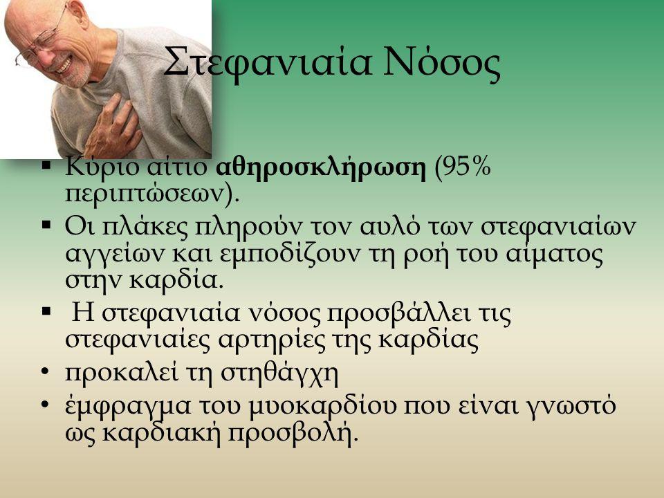 Στεφανιαία Νόσος Κύριο αίτιο αθηροσκλήρωση (95% περιπτώσεων).