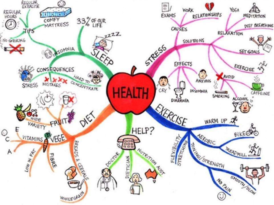 Η σωστή διατροφή, σε συνδυασμό με τη σωματική δραστηριότητα αποτελεί βασικό προδιαθεσικό παράγοντα που επηρεάζει θετικά ή αρνητικά τον καρδιομεταβολικό κίνδυνο και όλους τους σχετικούς παράγοντες (επίπεδα των λιπιδίων και λιποπρωτεϊνών του αίματος, την αρτηριακή πίεση, το σάκχαρο αίματος, τους δείκτες φλεγμονής, θρόμβωσης και ενδοθηλιακής λειτουργίας).