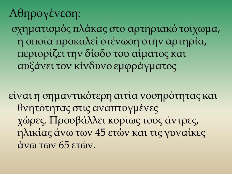 Αθηρογένεση: