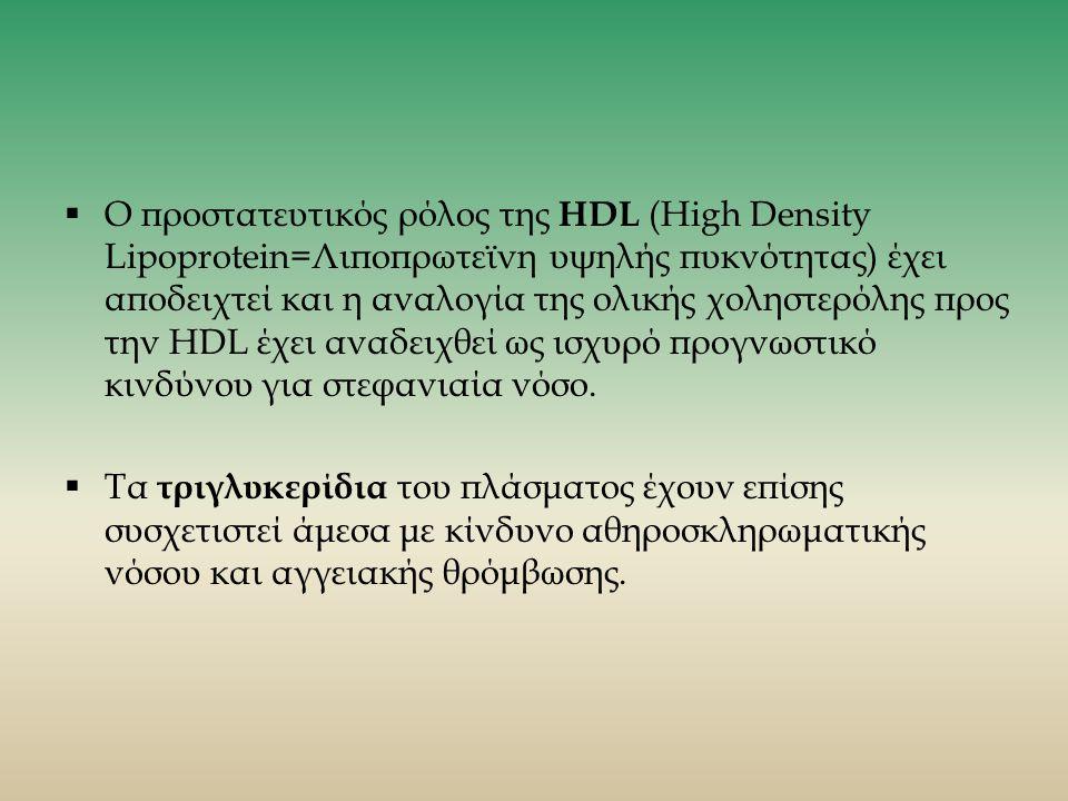 Ο προστατευτικός ρόλος της HDL (High Density Lipoprotein=Λιποπρωτεϊνη υψηλής πυκνότητας) έχει αποδειχτεί και η αναλογία της ολικής χοληστερόλης προς την HDL έχει αναδειχθεί ως ισχυρό προγνωστικό κινδύνου για στεφανιαία νόσο.