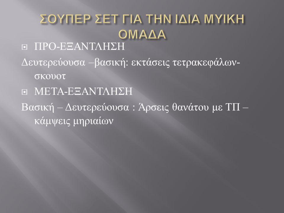 ΣΟΥΠΕΡ ΣΕΤ ΓΙΑ ΤΗΝ ΙΔΙΑ ΜΥΙΚΗ ΟΜΑΔΑ