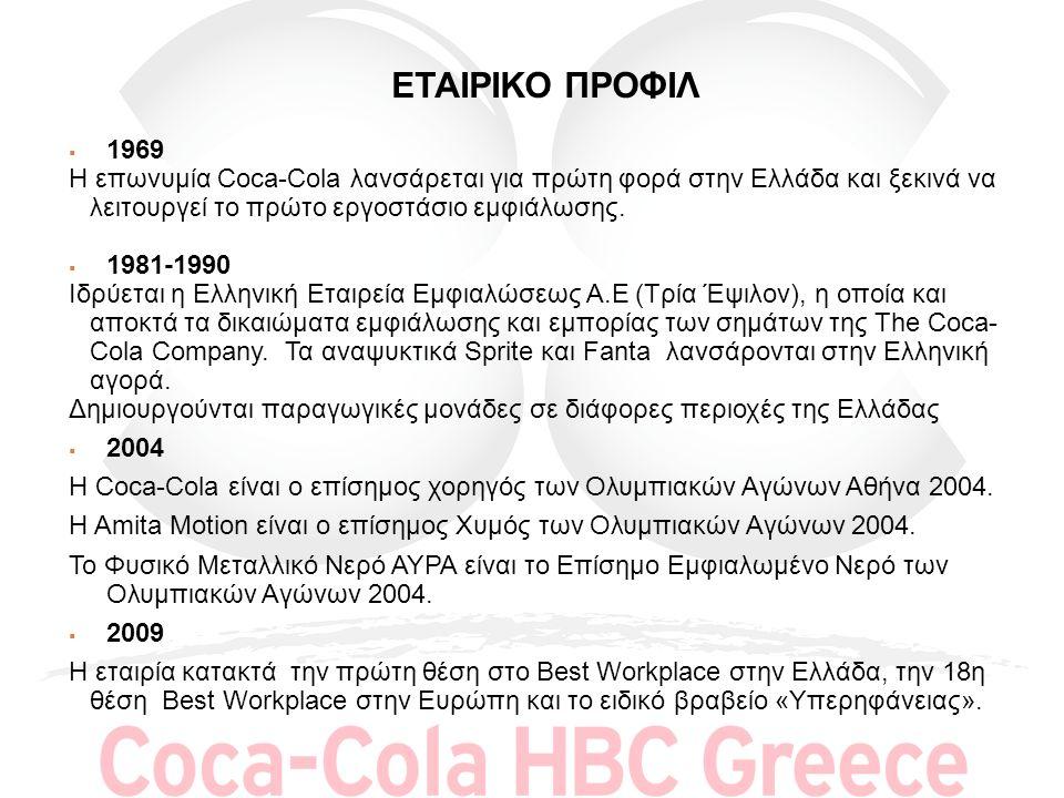 ΕΤΑΙΡΙΚΟ ΠΡΟΦΙΛ 1969. Η επωνυμία Coca-Cola λανσάρεται για πρώτη φορά στην Ελλάδα και ξεκινά να λειτουργεί το πρώτο εργοστάσιο εμφιάλωσης.