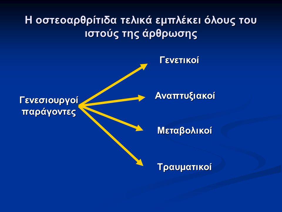 Η οστεοαρθρίτιδα τελικά εμπλέκει όλους του ιστούς της άρθρωσης