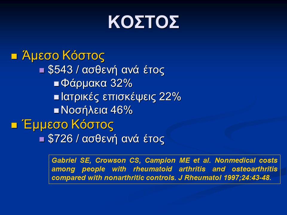 ΚΟΣΤΟΣ Άμεσο Κόστος Έμμεσο Κόστος $543 / ασθενή ανά έτος Φάρμακα 32%