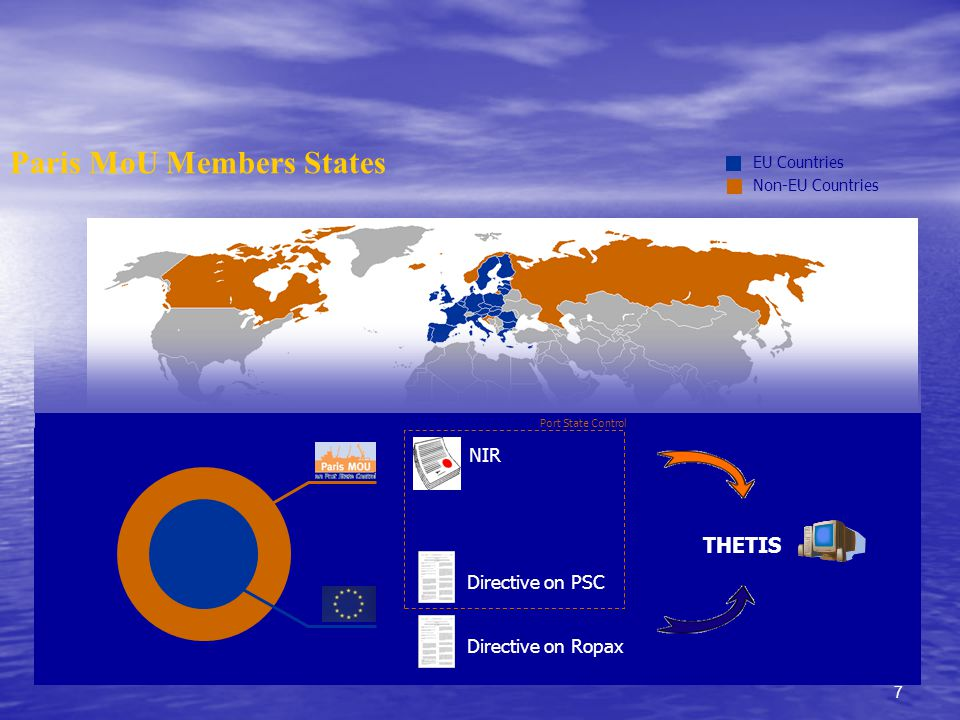 Paris MoU Members States