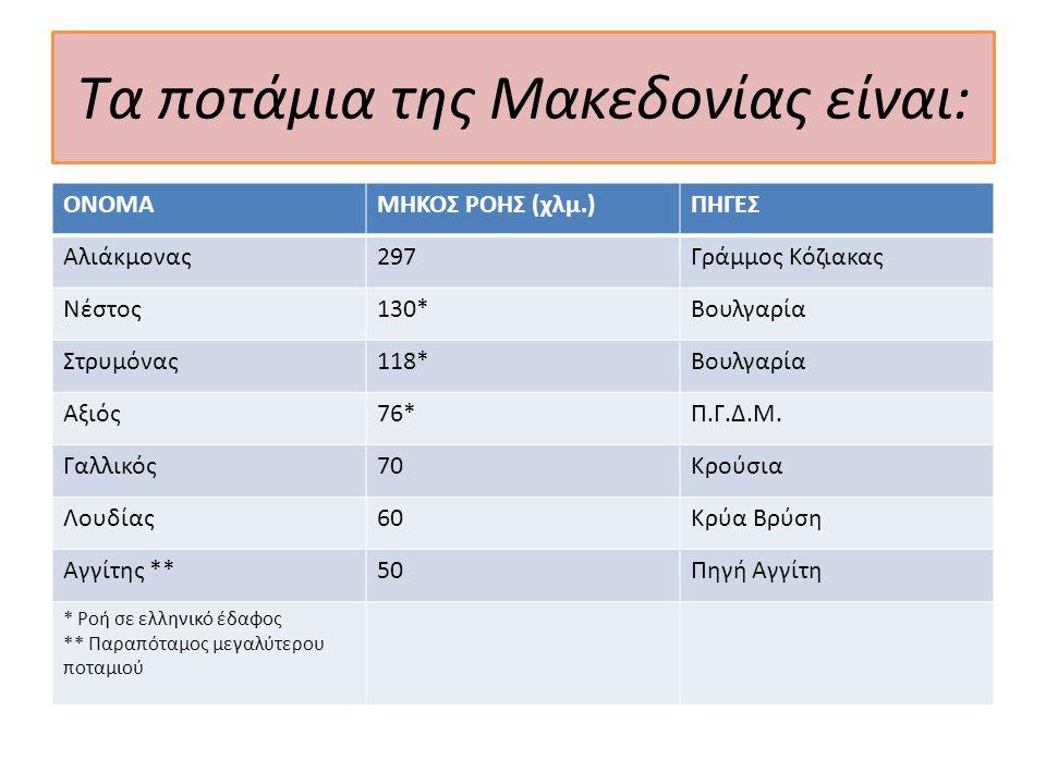 Τα ποτάμια της Μακεδονίας είναι: