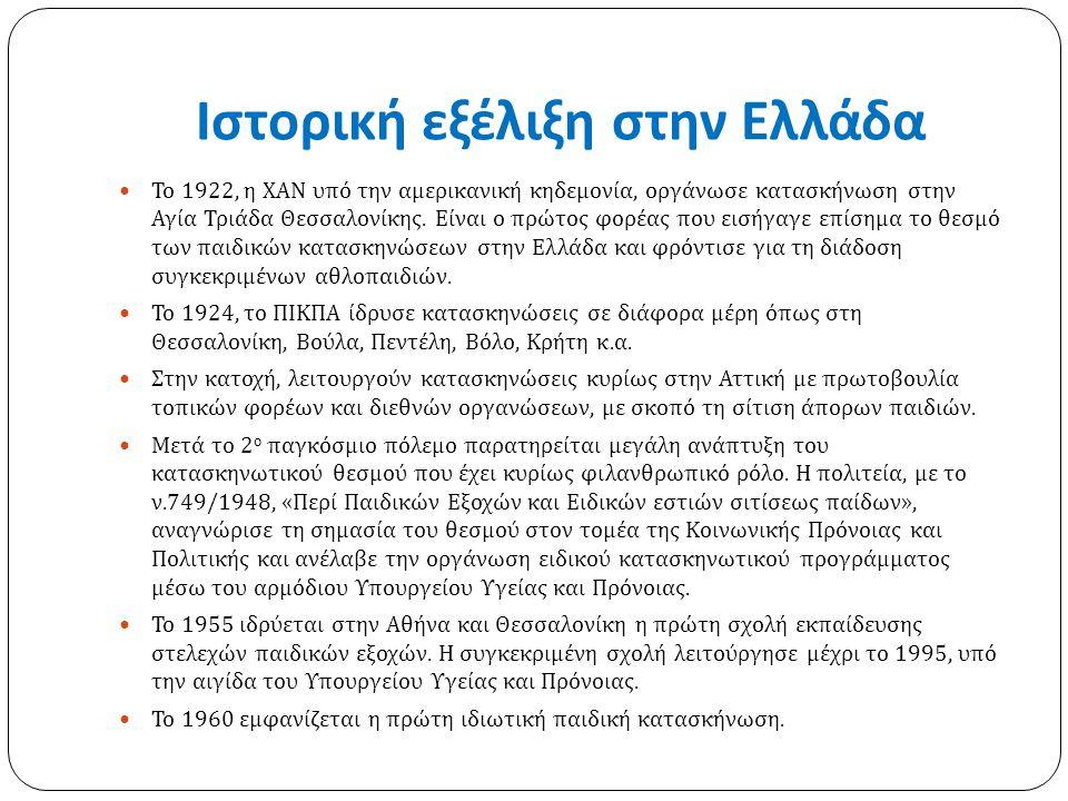 Ιστορική εξέλιξη στην Ελλάδα