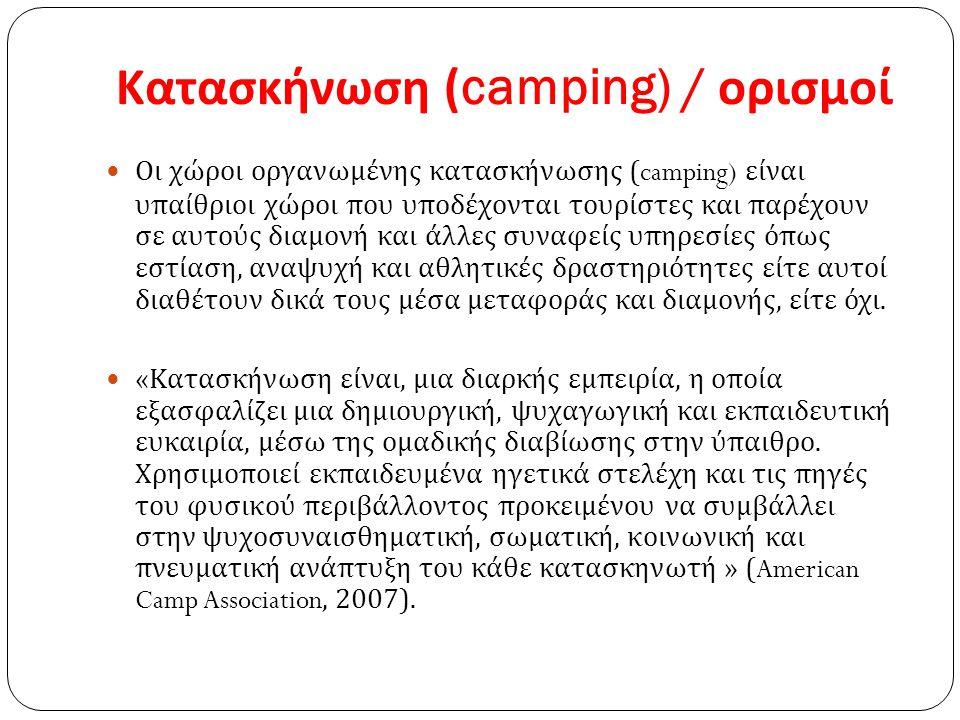 Κατασκήνωση (camping) / ορισμοί