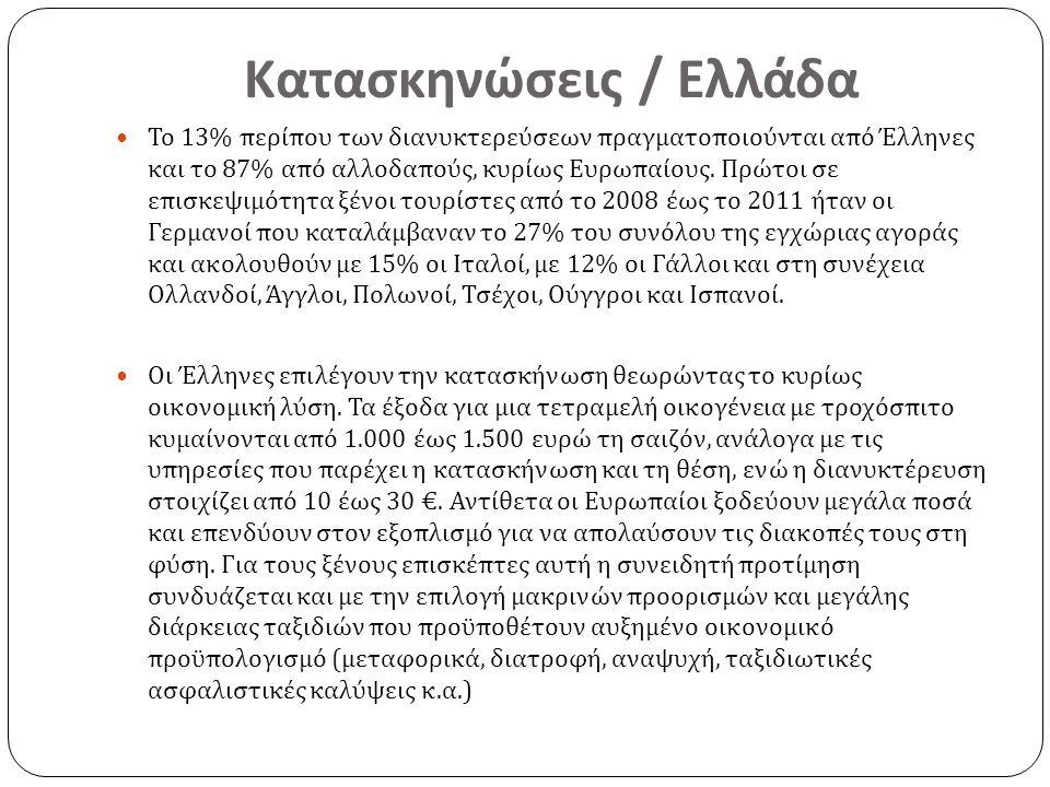 Κατασκηνώσεις / Ελλάδα